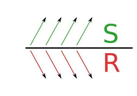 Cómo intercambiar rupturas de soporte / resistencia en IQ Option