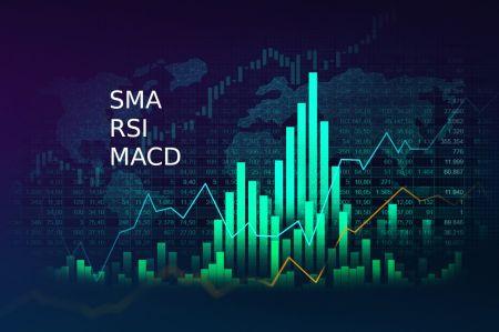 Cómo conectar el SMA, el RSI y el MACD para una estrategia comercial exitosa en IQ Option